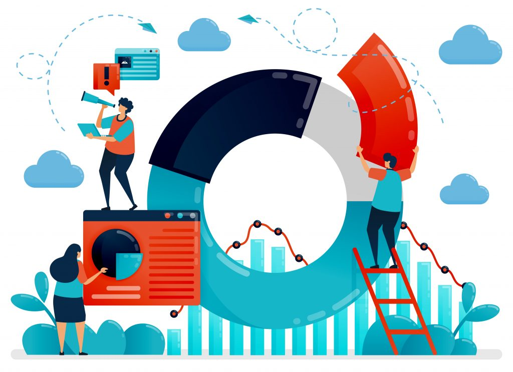 Situación sector Big Data en 2021
